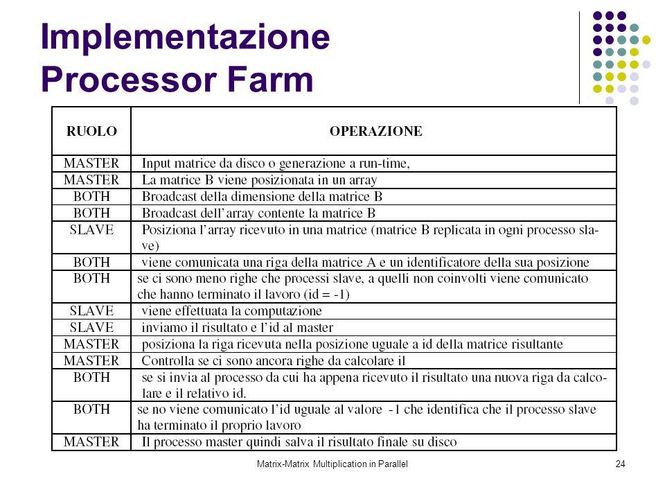 Matrix-Matrix Multiplication in Parallel24 Implementazione Processor Farm