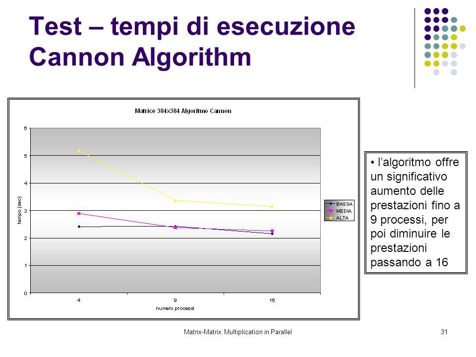 Matrix-Matrix Multiplication in Parallel31 Test – tempi di esecuzione Cannon Algorithm lalgoritmo offre un significativo aumento delle prestazioni fin