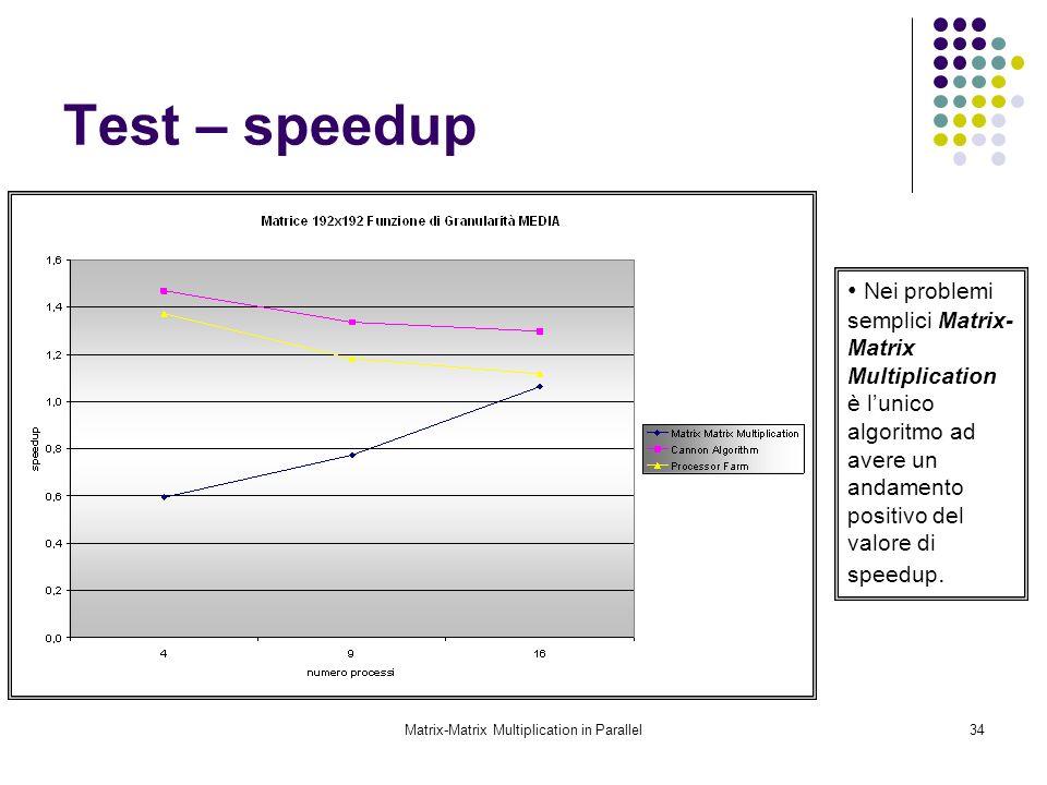 Matrix-Matrix Multiplication in Parallel34 Test – speedup Nei problemi semplici Matrix- Matrix Multiplication è lunico algoritmo ad avere un andamento