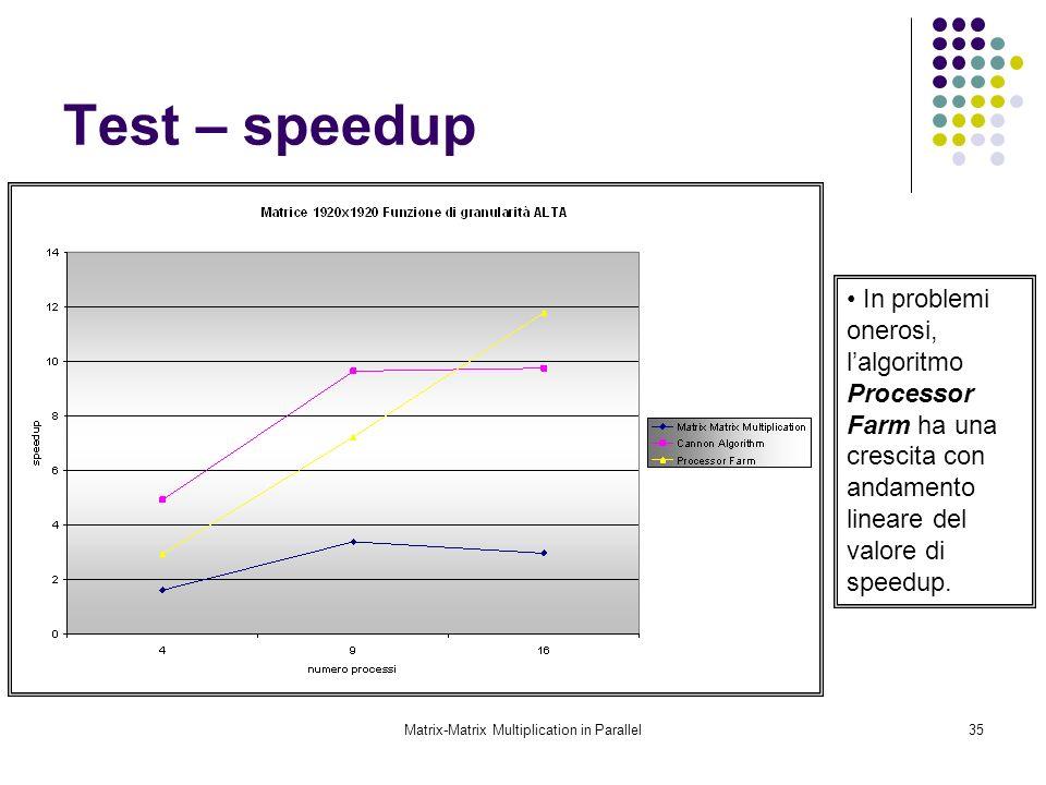 Matrix-Matrix Multiplication in Parallel35 Test – speedup In problemi onerosi, lalgoritmo Processor Farm ha una crescita con andamento lineare del val