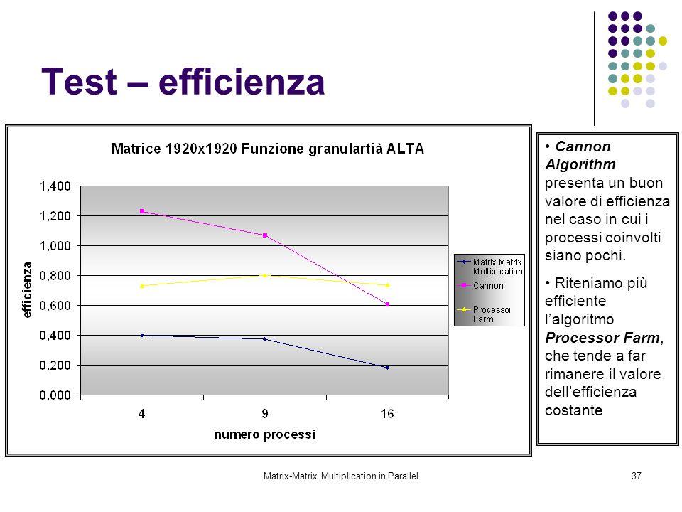 Matrix-Matrix Multiplication in Parallel37 Test – efficienza Cannon Algorithm presenta un buon valore di efficienza nel caso in cui i processi coinvol