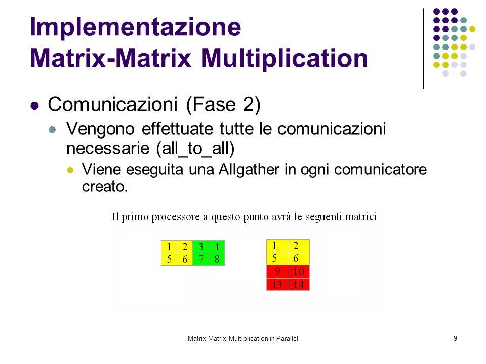 Matrix-Matrix Multiplication in Parallel9 Implementazione Matrix-Matrix Multiplication Comunicazioni (Fase 2) Vengono effettuate tutte le comunicazion