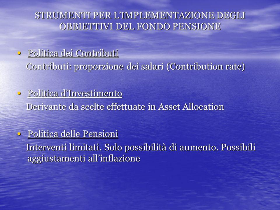 STRUMENTI PER LIMPLEMENTAZIONE DEGLI OBBIETTIVI DEL FONDO PENSIONE Politica dei Contributi Politica dei Contributi Contributi: proporzione dei salari (Contribution rate) Contributi: proporzione dei salari (Contribution rate) Politica dInvestimento Politica dInvestimento Derivante da scelte effettuate in Asset Allocation Derivante da scelte effettuate in Asset Allocation Politica delle Pensioni Politica delle Pensioni Interventi limitati.