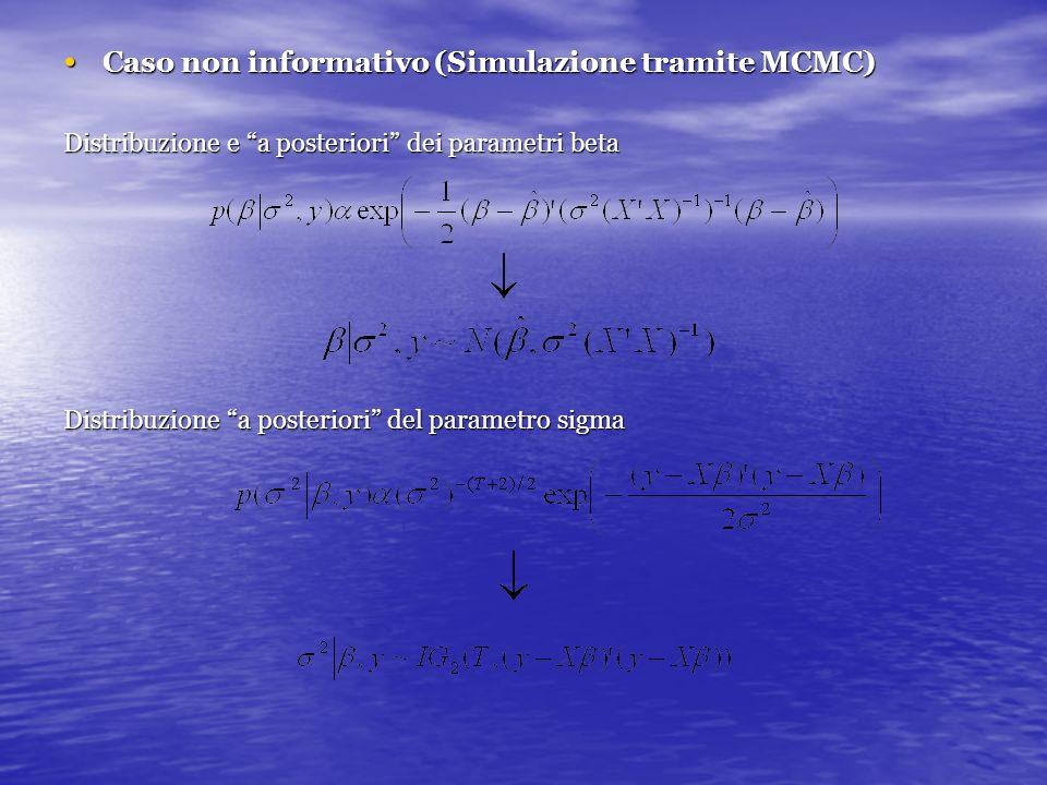 Caso non informativo (Simulazione tramite MCMC) Caso non informativo (Simulazione tramite MCMC) Distribuzione e a posteriori dei parametri beta Distribuzione a posteriori del parametro sigma