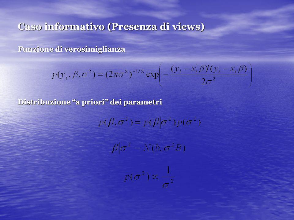 Caso informativo (Presenza di views) Funzione di verosimiglianza Distribuzione a priori dei parametri