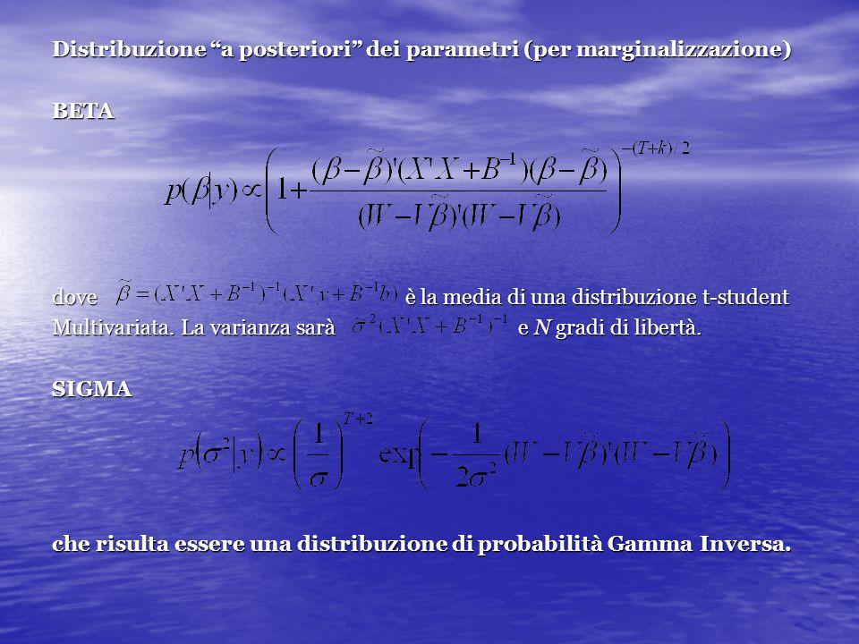 Distribuzione a posteriori dei parametri (per marginalizzazione) BETA dove è la media di una distribuzione t-student Multivariata. La varianza sarà e