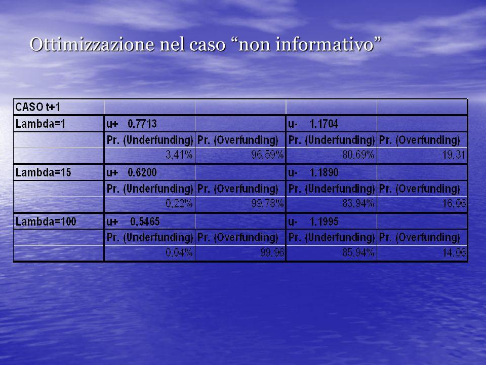 Ottimizzazione nel caso non informativo