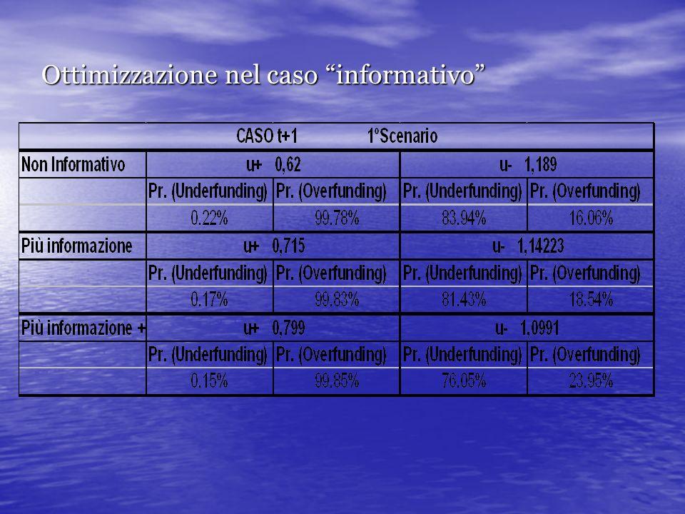 Ottimizzazione nel caso informativo