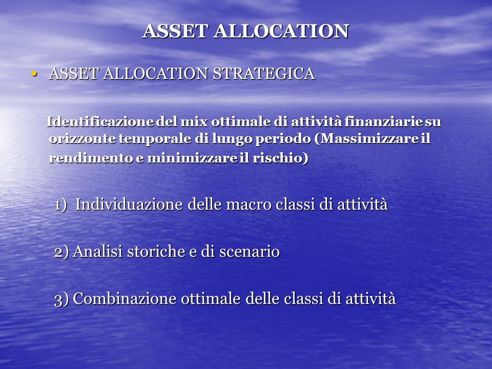 ASSET ALLOCATION ASSET ALLOCATION STRATEGICA ASSET ALLOCATION STRATEGICA Identificazione del mix ottimale di attività finanziarie su orizzonte temporale di lungo periodo (Massimizzare il rendimento e minimizzare il rischio) Identificazione del mix ottimale di attività finanziarie su orizzonte temporale di lungo periodo (Massimizzare il rendimento e minimizzare il rischio) 1) Individuazione delle macro classi di attività 1) Individuazione delle macro classi di attività 2) Analisi storiche e di scenario 2) Analisi storiche e di scenario 3) Combinazione ottimale delle classi di attività 3) Combinazione ottimale delle classi di attività