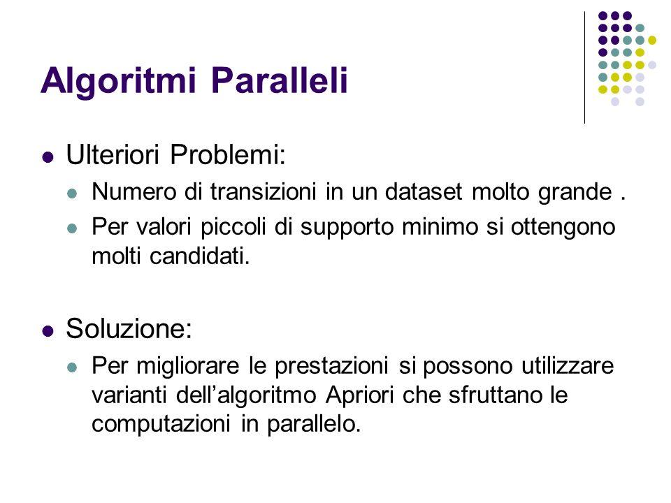 Algoritmi Paralleli Ulteriori Problemi: Numero di transizioni in un dataset molto grande. Per valori piccoli di supporto minimo si ottengono molti can