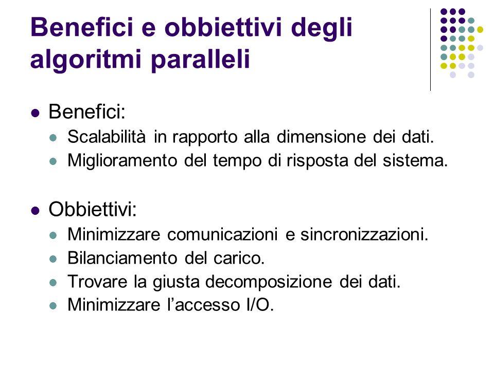 Benefici e obbiettivi degli algoritmi paralleli Benefici: Scalabilità in rapporto alla dimensione dei dati. Miglioramento del tempo di risposta del si
