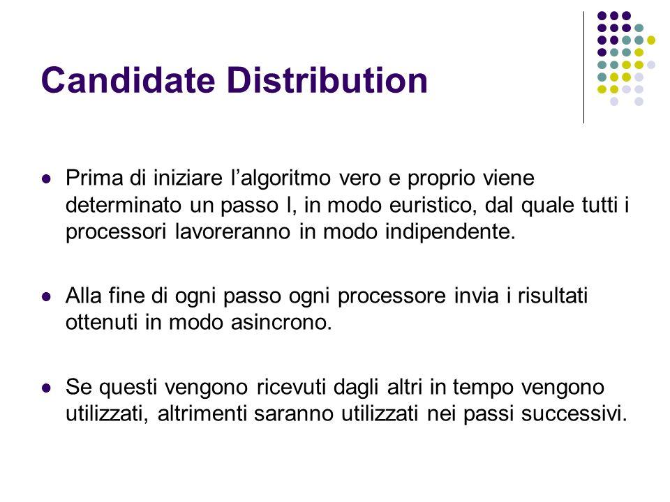 Candidate Distribution Prima di iniziare lalgoritmo vero e proprio viene determinato un passo l, in modo euristico, dal quale tutti i processori lavoreranno in modo indipendente.
