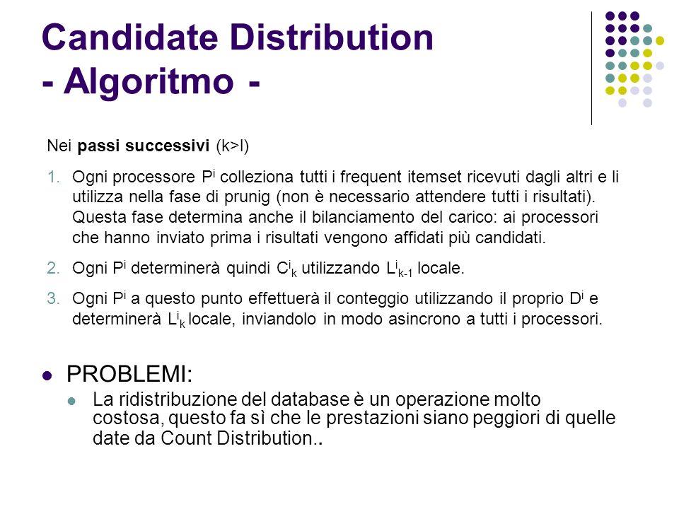 Candidate Distribution - Algoritmo - Nei passi successivi (k>l) 1.Ogni processore P i colleziona tutti i frequent itemset ricevuti dagli altri e li utilizza nella fase di prunig (non è necessario attendere tutti i risultati).
