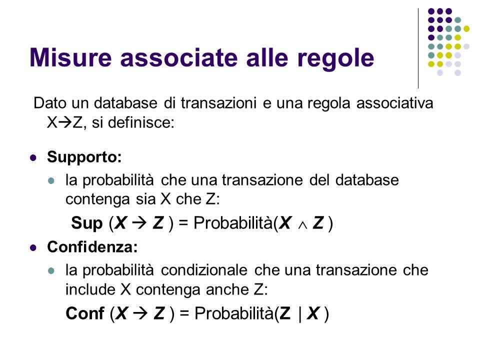 Misure associate alle regole Dato un database di transazioni e una regola associativa X Z, si definisce: Supporto: la probabilità che una transazione del database contenga sia X che Z: Sup (X Z ) = Probabilità(X Z ) Confidenza: la probabilità condizionale che una transazione che include X contenga anche Z: Conf (X Z ) = Probabilità(Z | X )