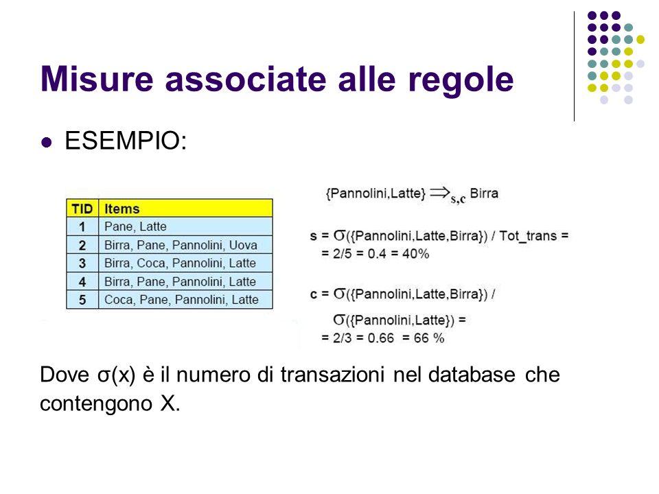 ESEMPIO: Dove σ(x) è il numero di transazioni nel database che contengono X. Misure associate alle regole