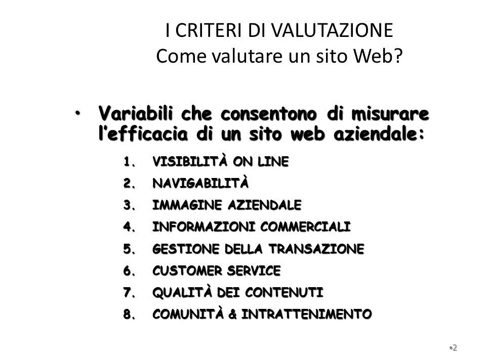 I CRITERI DI VALUTAZIONE Come valutare un sito Web? 2 Variabili che consentono di misurare lefficacia di un sito web aziendale:Variabili che consenton