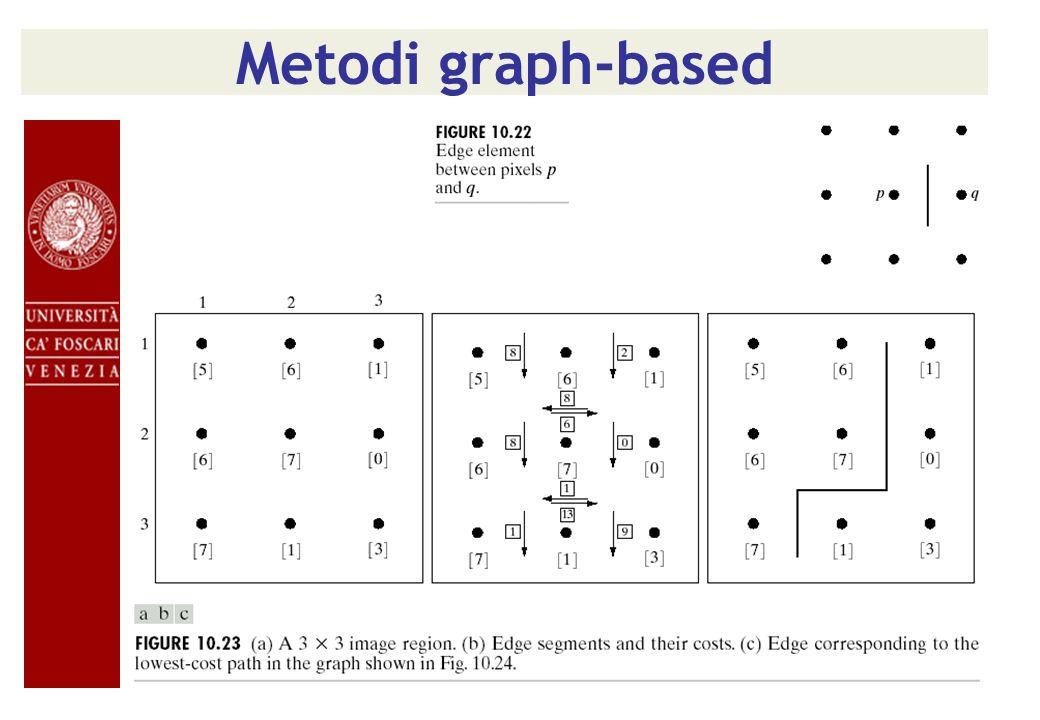 Metodi graph-based
