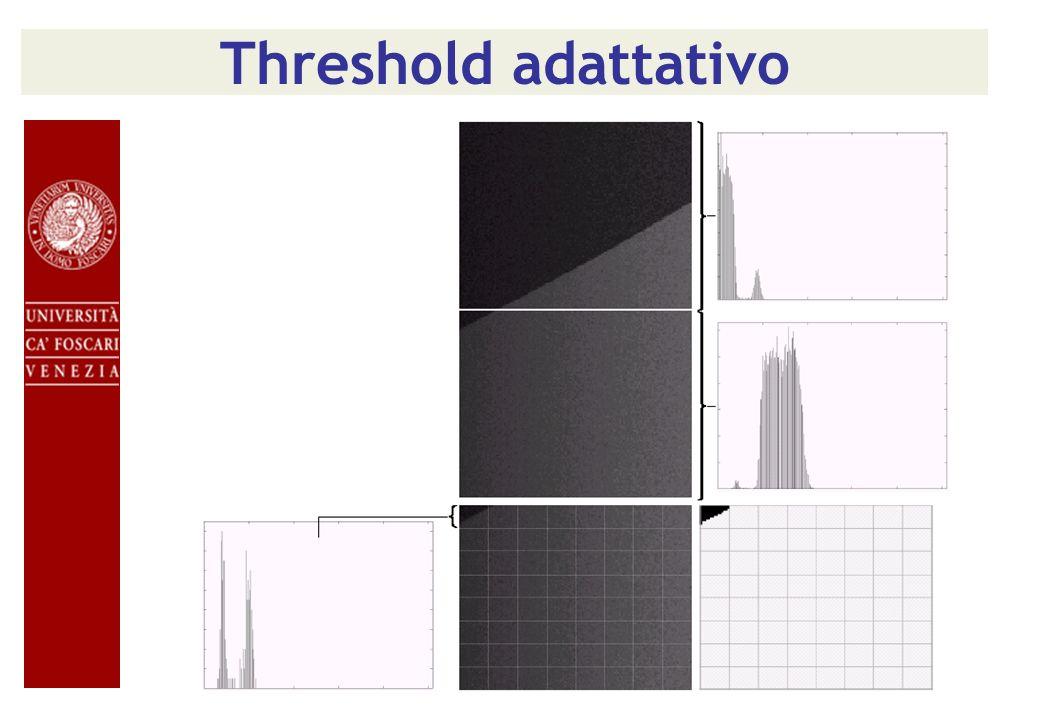 Threshold adattativo