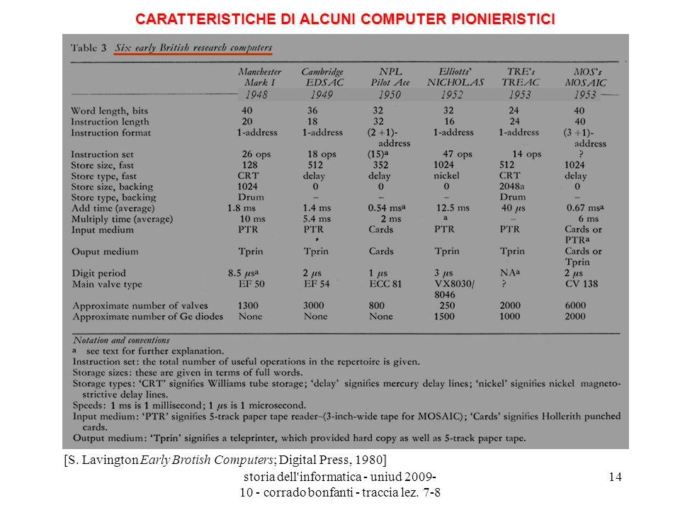 storia dell'informatica - uniud 2009- 10 - corrado bonfanti - traccia lez. 7-8 14 1948 1949 1950 1952 1953 1953 CARATTERISTICHE DI ALCUNI COMPUTER PIO