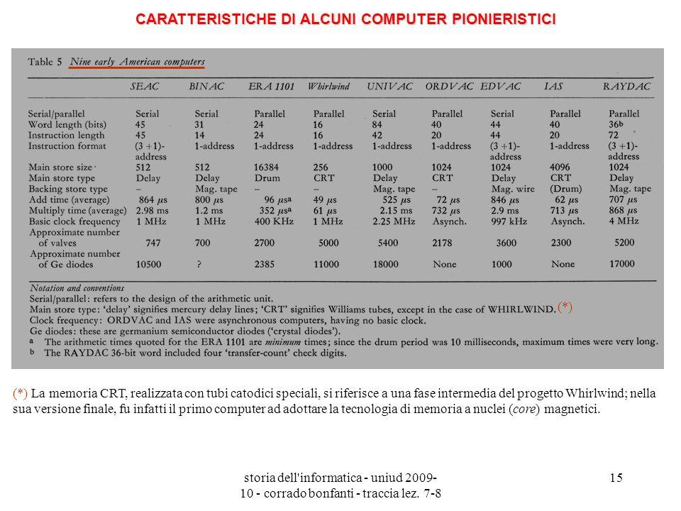 storia dell'informatica - uniud 2009- 10 - corrado bonfanti - traccia lez. 7-8 15 (*) (*) La memoria CRT, realizzata con tubi catodici speciali, si ri
