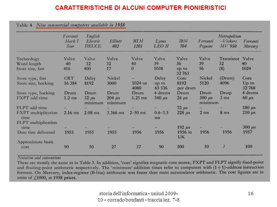 storia dell'informatica - uniud 2009- 10 - corrado bonfanti - traccia lez. 7-8 16 CARATTERISTICHE DI ALCUNI COMPUTER PIONIERISTICI