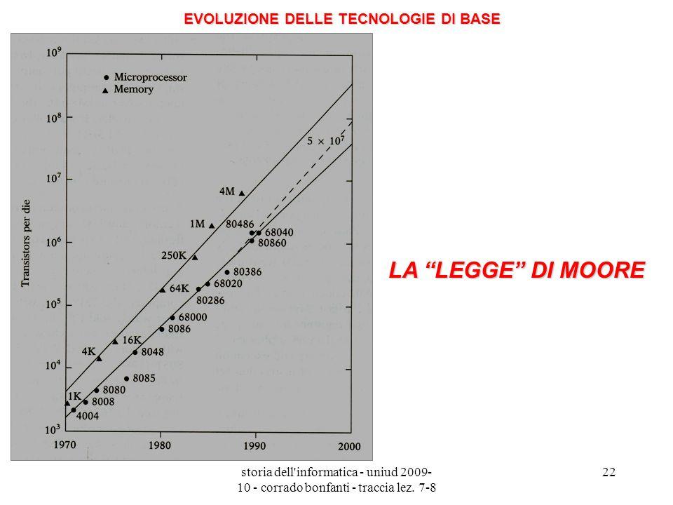 storia dell'informatica - uniud 2009- 10 - corrado bonfanti - traccia lez. 7-8 22 LA LEGGE DI MOORE EVOLUZIONE DELLE TECNOLOGIE DI BASE