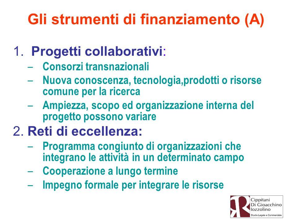 Gli strumenti di finanziamento (A) 1. Progetti collaborativi: – Consorzi transnazionali – Nuova conoscenza, tecnologia,prodotti o risorse comune per l