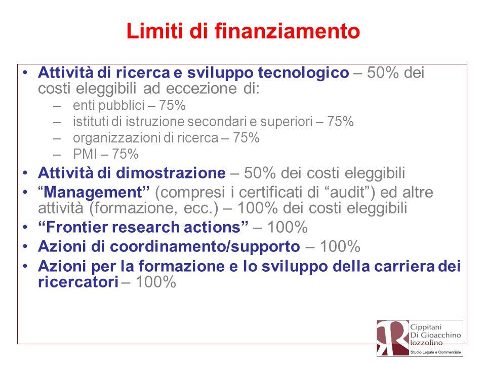 Limiti di finanziamento Attività di ricerca e sviluppo tecnologico – 50% dei costi eleggibili ad eccezione di: –enti pubblici – 75% –istituti di istru
