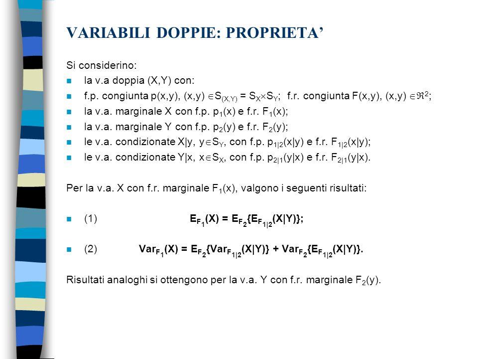 VARIABILI DOPPIE: PROPRIETA Si considerino: n la v.a doppia (X,Y) con: n f.p. congiunta p(x,y), (x,y) S (X,Y) = S X S Y ; f.r. congiunta F(x,y), (x,y)