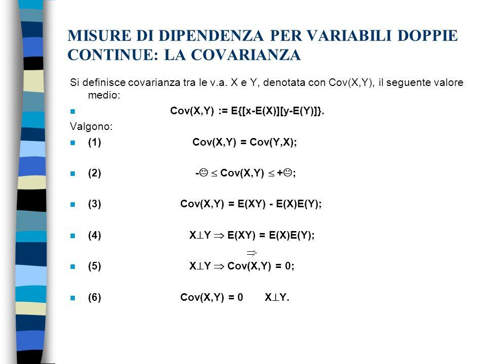 MISURE DI DIPENDENZA PER VARIABILI DOPPIE CONTINUE: LA COVARIANZA Si definisce covarianza tra le v.a. X e Y, denotata con Cov(X,Y), il seguente valore