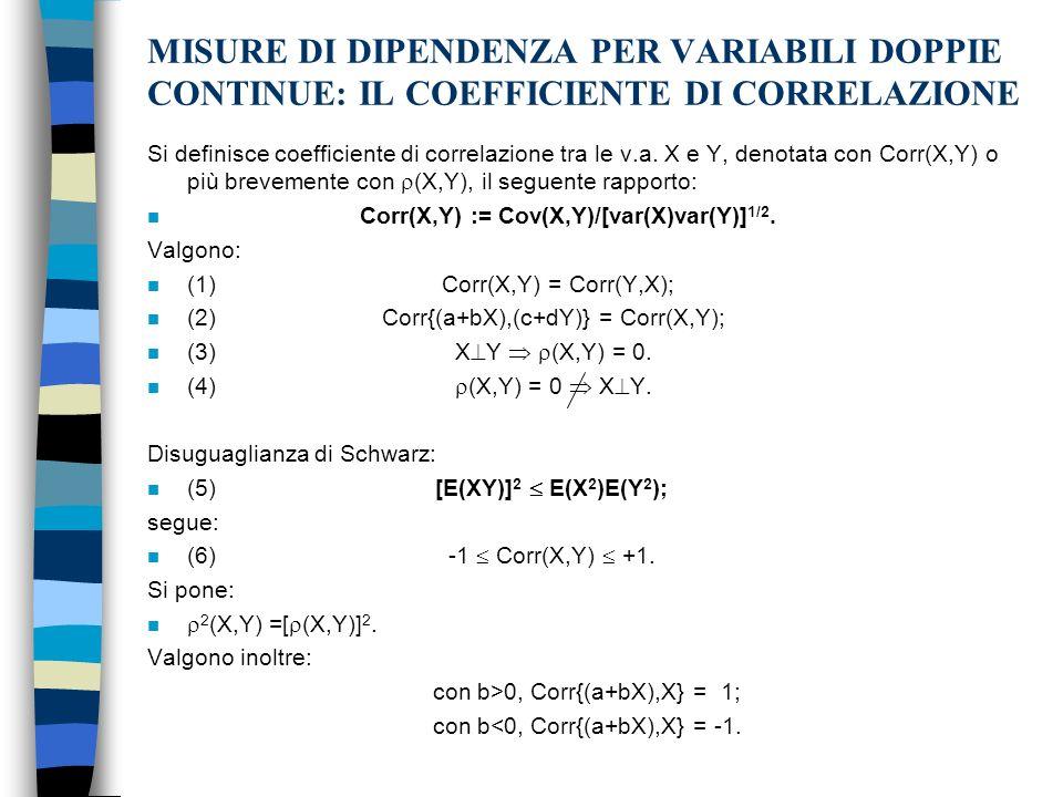 MISURE DI DIPENDENZA PER VARIABILI DOPPIE CONTINUE: IL COEFFICIENTE DI CORRELAZIONE Si definisce coefficiente di correlazione tra le v.a. X e Y, denot