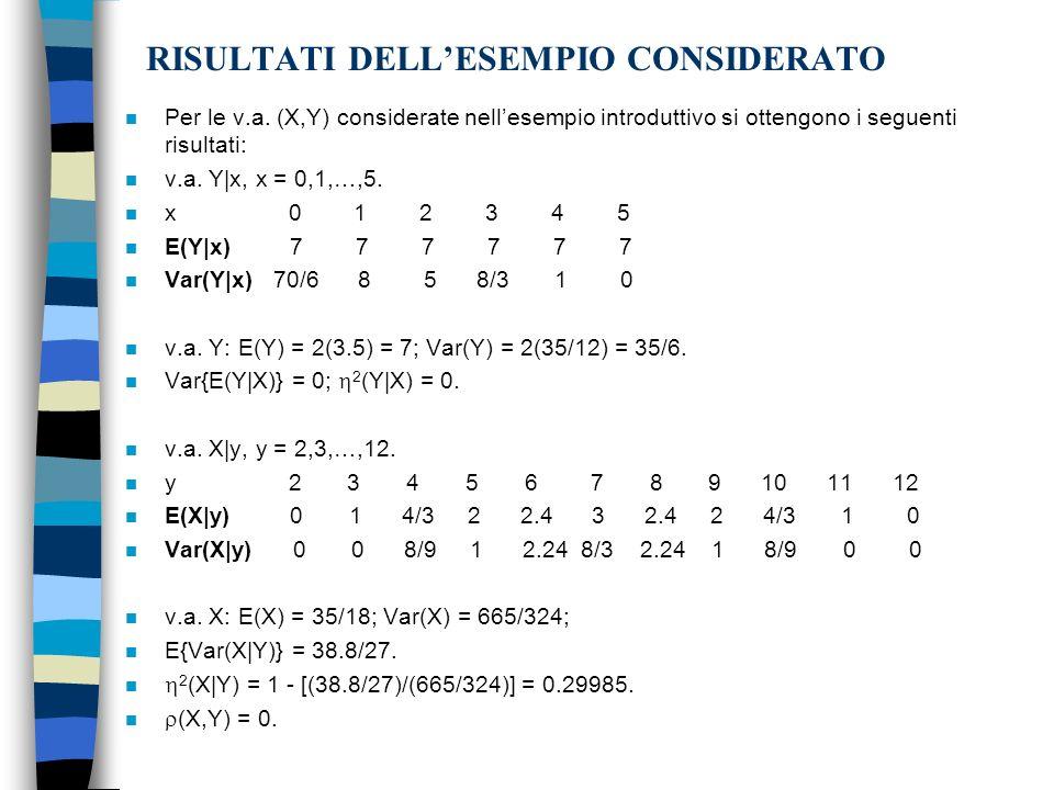 RISULTATI DELLESEMPIO CONSIDERATO n Per le v.a. (X,Y) considerate nellesempio introduttivo si ottengono i seguenti risultati: n v.a. Y|x, x = 0,1,…,5.