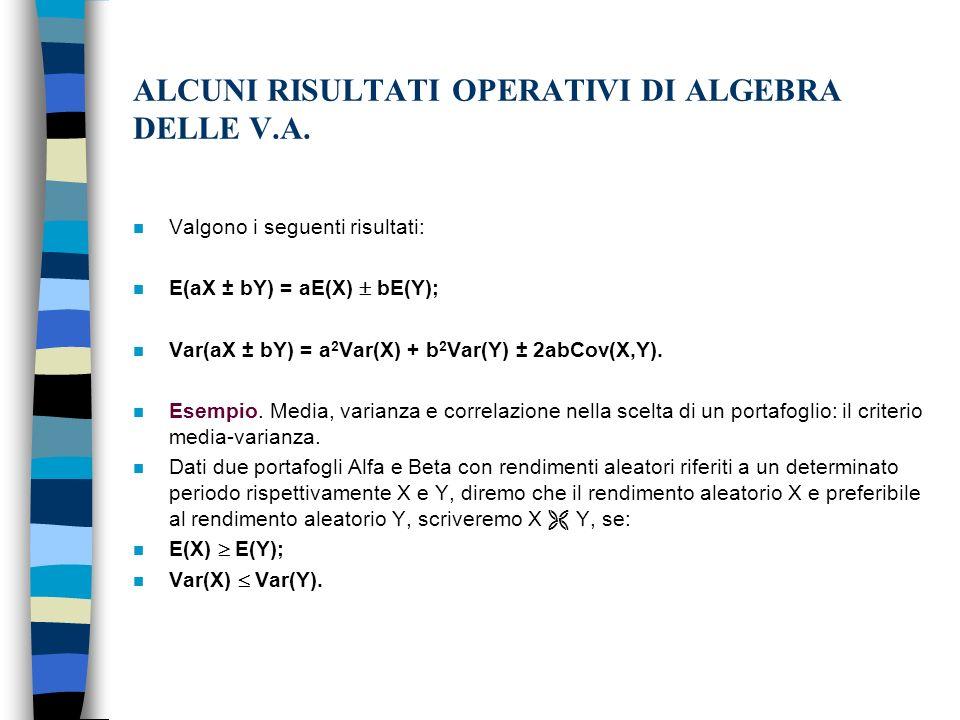 ALCUNI RISULTATI OPERATIVI DI ALGEBRA DELLE V.A. n Valgono i seguenti risultati: n E(aX ± bY) = aE(X) bE(Y); n Var(aX ± bY) = a 2 Var(X) + b 2 Var(Y)