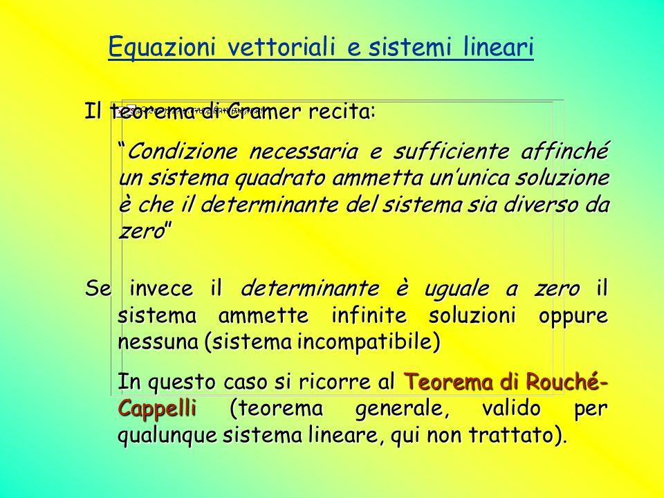Equazioni vettoriali e sistemi lineari Il teorema di Cramer recita: Condizione necessaria e sufficiente affinché un sistema quadrato ammetta ununica s