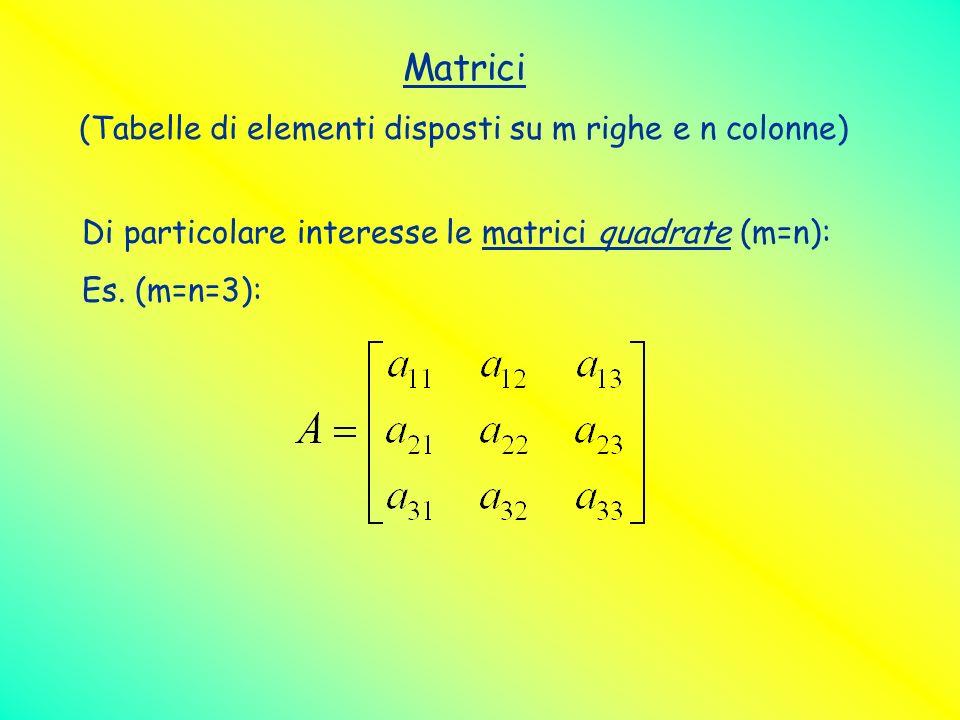 Matrici (Tabelle di elementi disposti su m righe e n colonne) Di particolare interesse le matrici quadrate (m=n): Es. (m=n=3):