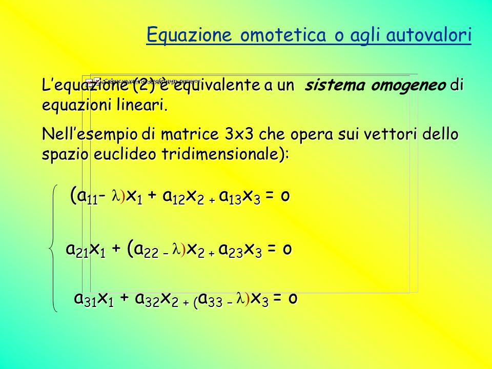Equazione omotetica o agli autovalori Lequazione (2) è equivalente a un di equazioni lineari. Lequazione (2) è equivalente a un sistema omogeneo di eq
