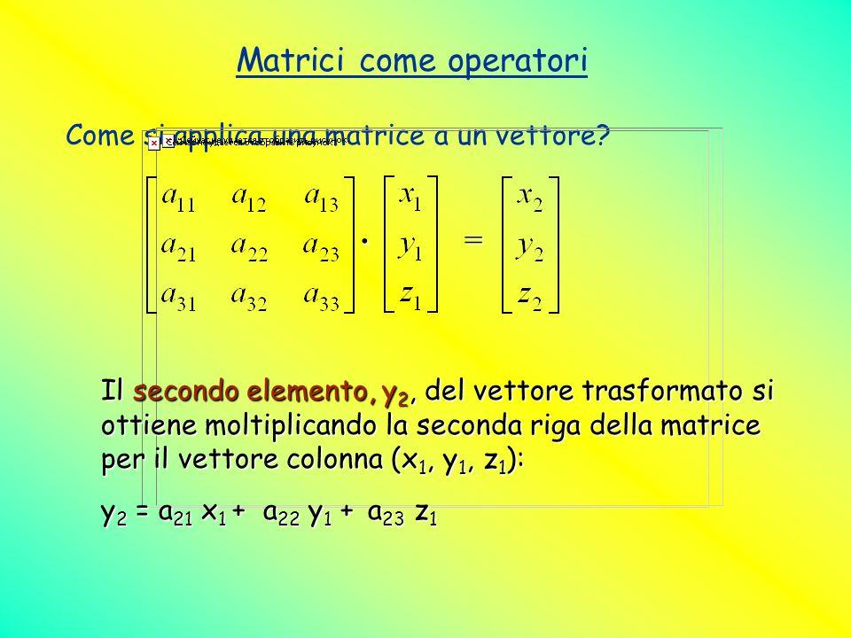 Matrici come operatori Come si applica una matrice a un vettore?. = Il secondo elemento, y 2, del vettore trasformato si ottiene moltiplicando la seco