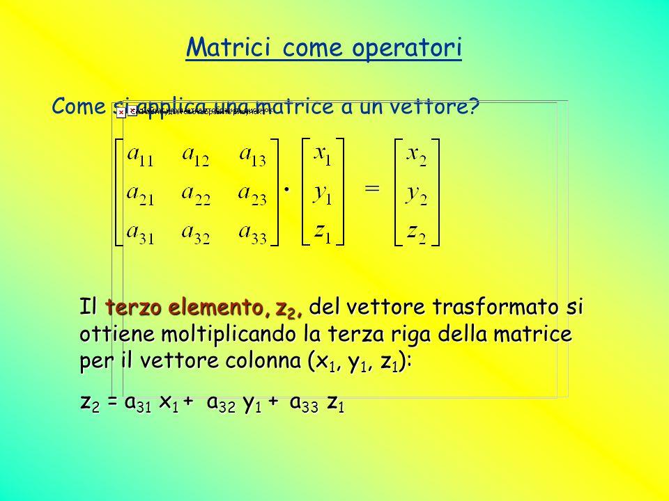 Matrici come operatori Come si applica una matrice a un vettore?. = Il terzo elemento, z 2, del vettore trasformato si ottiene moltiplicando la terza