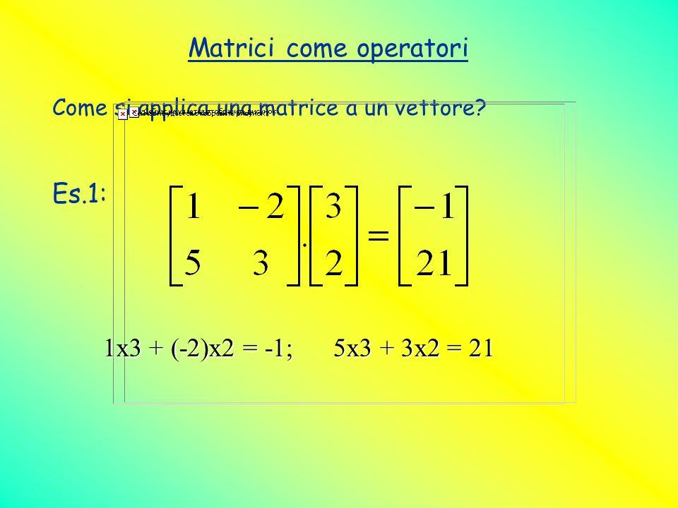 Matrici come operatori Come si applica una matrice a un vettore? Es.1: 1x3 + (-2)x2 = -1; 5x3 + 3x2 = 21