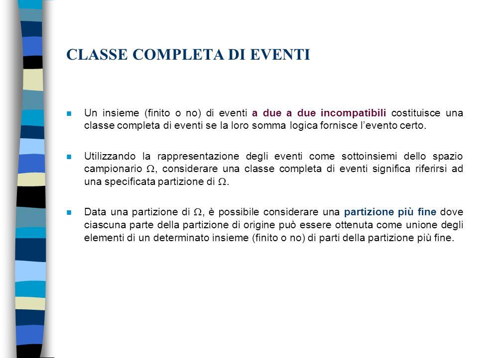 CLASSE COMPLETA DI EVENTI n Un insieme (finito o no) di eventi a due a due incompatibili costituisce una classe completa di eventi se la loro somma logica fornisce levento certo.