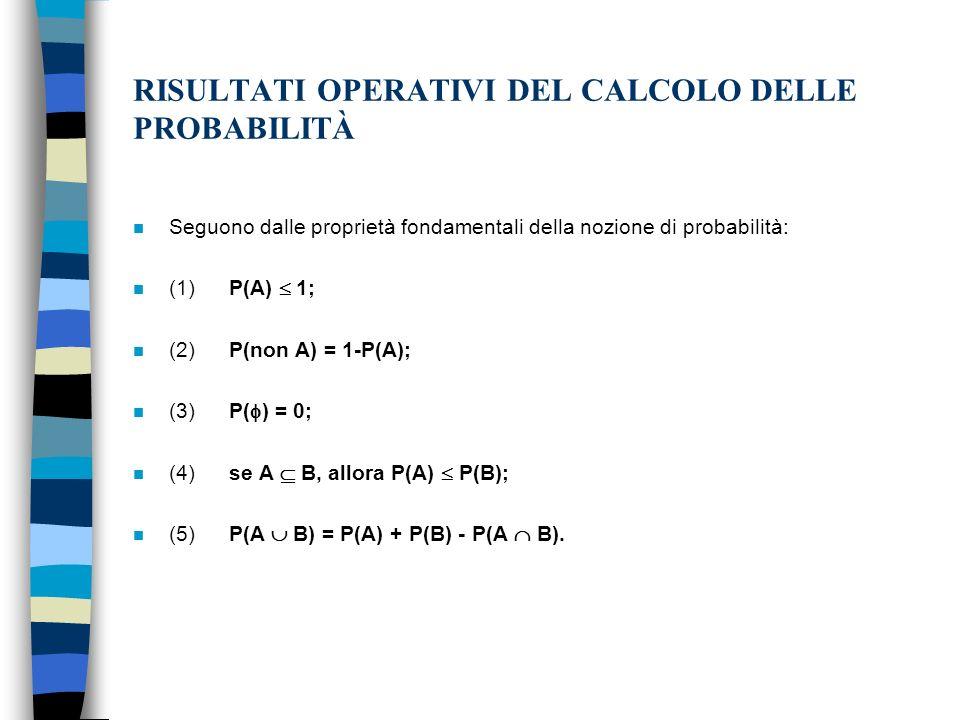 RISULTATI OPERATIVI DEL CALCOLO DELLE PROBABILITÀ n Seguono dalle proprietà fondamentali della nozione di probabilità: n (1) P(A) 1; n (2) P(non A) = 1-P(A); n (3) P( ) = 0; n (4) se A B, allora P(A) P(B); n (5) P(A B) = P(A) + P(B) - P(A B).