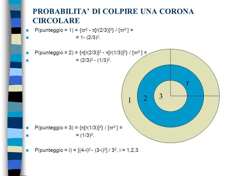 PROBABILITA DI COLPIRE UNA CORONA CIRCOLARE n P(punteggio = 1) = { r 2 - [r(2/3)] 2 } / [ r 2 ] = n = 1- (2/3) 2.