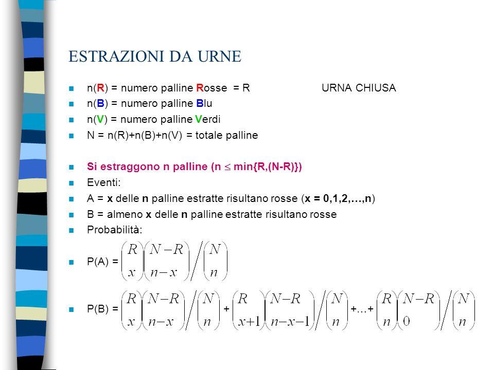 ESTRAZIONI DA URNE n n(R) = numero palline Rosse = R URNA CHIUSA n n(B) = numero palline Blu n n(V) = numero palline Verdi n N = n(R)+n(B)+n(V) = totale palline n Si estraggono n palline (n min{R,(N-R)}) n Eventi: n A = x delle n palline estratte risultano rosse (x = 0,1,2,…,n) n B = almeno x delle n palline estratte risultano rosse n Probabilità: n P(A) = n P(B) = + +…+