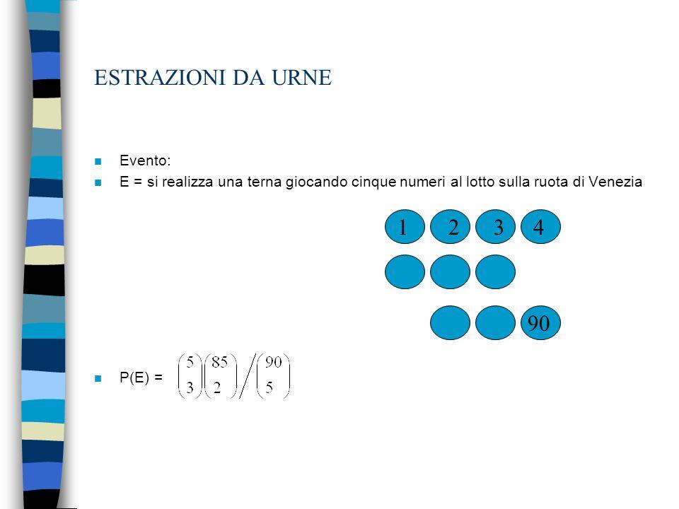 ESTRAZIONI DA URNE n Evento: n E = si realizza una terna giocando cinque numeri al lotto sulla ruota di Venezia n P(E) = 1234 90