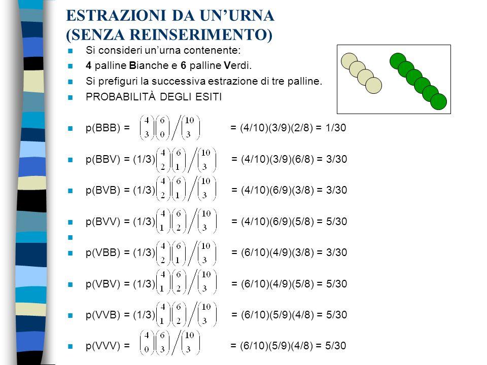 ESTRAZIONI DA UNURNA (SENZA REINSERIMENTO) n Si consideri unurna contenente: n 4 palline Bianche e 6 palline Verdi.