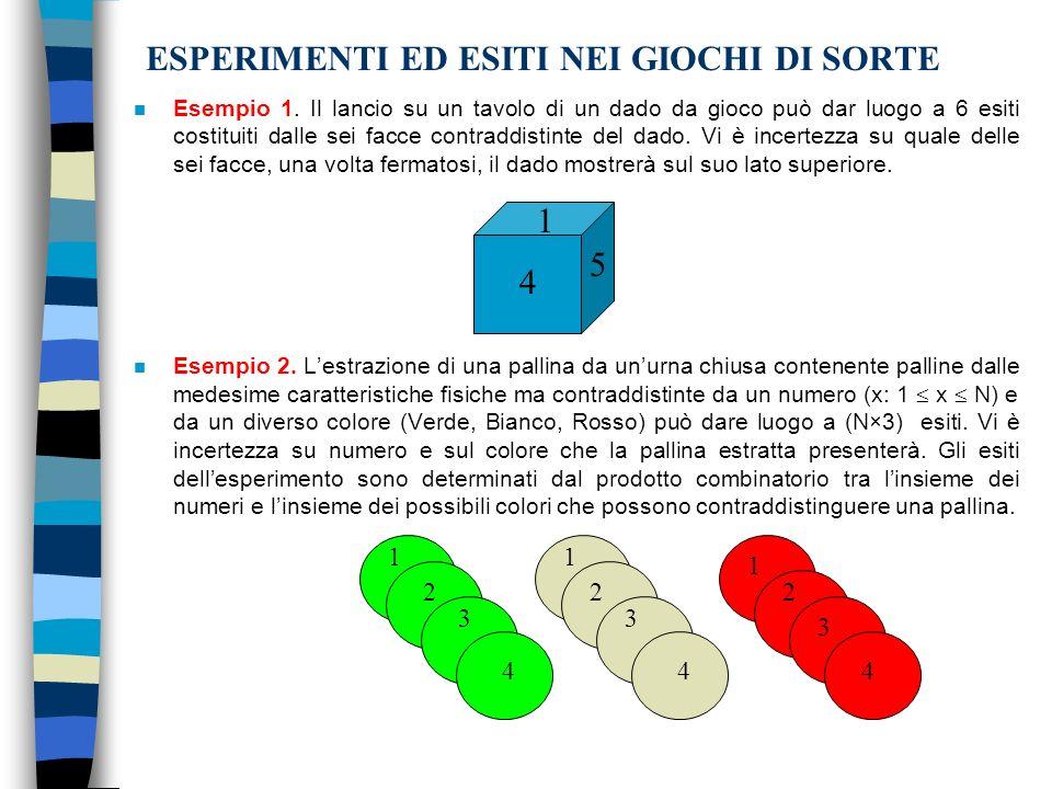 ESPERIMENTI ED ESITI NEI GIOCHI DI SORTE n Esempio 1.