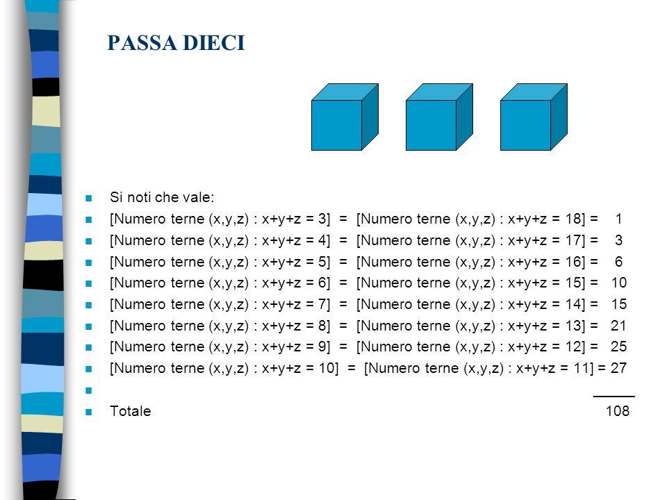 PASSA DIECI n Si noti che vale: n [Numero terne (x,y,z) : x+y+z = 3] = [Numero terne (x,y,z) : x+y+z = 18] = 1 n [Numero terne (x,y,z) : x+y+z = 4] = [Numero terne (x,y,z) : x+y+z = 17] = 3 n [Numero terne (x,y,z) : x+y+z = 5] = [Numero terne (x,y,z) : x+y+z = 16] = 6 n [Numero terne (x,y,z) : x+y+z = 6] = [Numero terne (x,y,z) : x+y+z = 15] = 10 n [Numero terne (x,y,z) : x+y+z = 7] = [Numero terne (x,y,z) : x+y+z = 14] = 15 n [Numero terne (x,y,z) : x+y+z = 8] = [Numero terne (x,y,z) : x+y+z = 13] = 21 n [Numero terne (x,y,z) : x+y+z = 9] = [Numero terne (x,y,z) : x+y+z = 12] = 25 n [Numero terne (x,y,z) : x+y+z = 10] = [Numero terne (x,y,z) : x+y+z = 11] = 27 n _____ n Totale 108