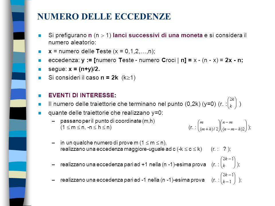 NUMERO DELLE ECCEDENZE n Si prefigurano n (n 1) lanci successivi di una moneta e si considera il numero aleatorio: n x = numero delle Teste (x = 0,1,2,…,n); n eccedenza: y := [numero Teste - numero Croci | n] = x - (n - x) = 2x - n; n segue: x = (n+y)/2.