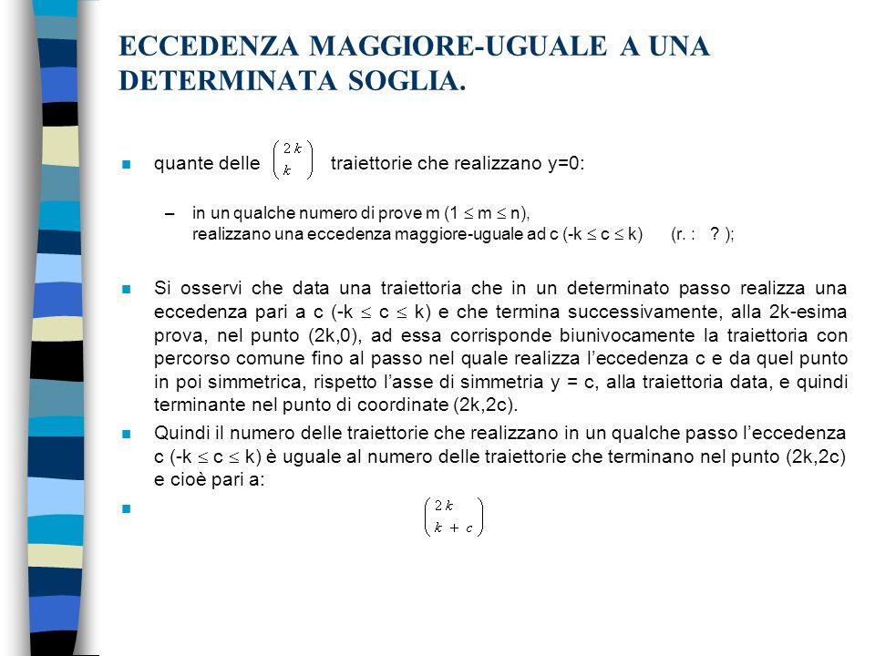ECCEDENZA MAGGIORE-UGUALE A UNA DETERMINATA SOGLIA.