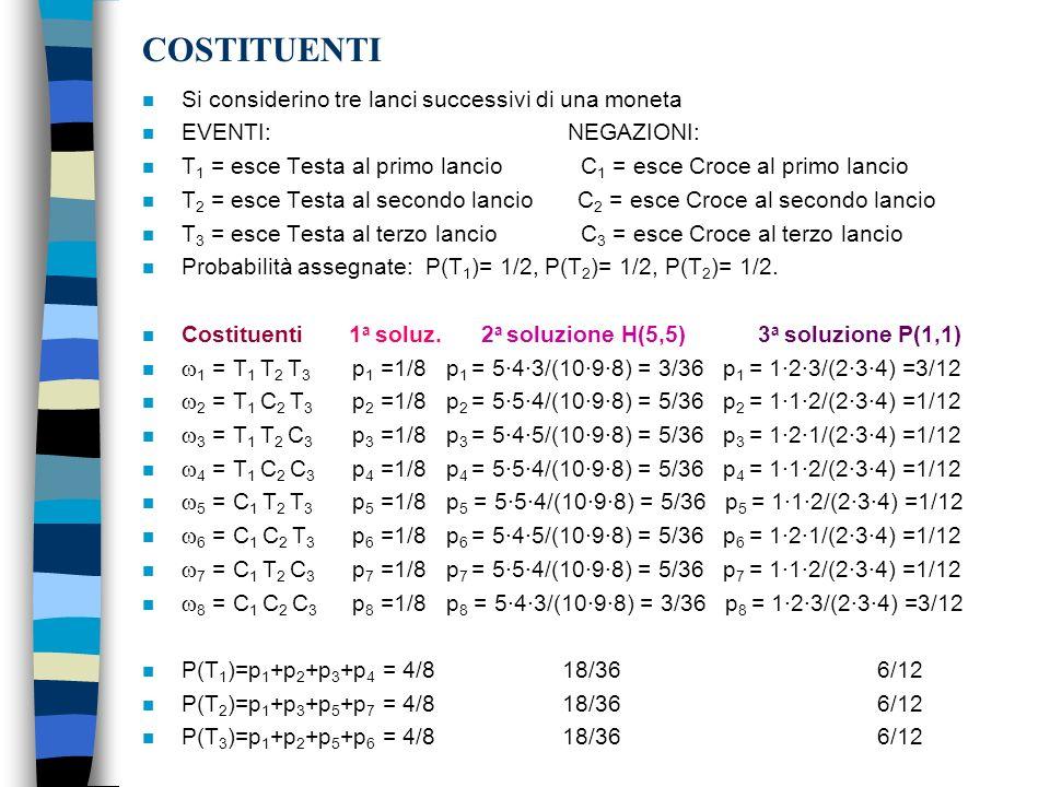 COSTITUENTI n Si considerino tre lanci successivi di una moneta n EVENTI: NEGAZIONI: n T 1 = esce Testa al primo lancio C 1 = esce Croce al primo lancio n T 2 = esce Testa al secondo lancio C 2 = esce Croce al secondo lancio n T 3 = esce Testa al terzo lancio C 3 = esce Croce al terzo lancio n Probabilità assegnate: P(T 1 )= 1/2, P(T 2 )= 1/2, P(T 2 )= 1/2.